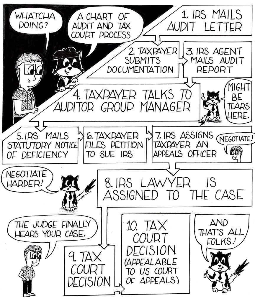 Seb Litigation Chart